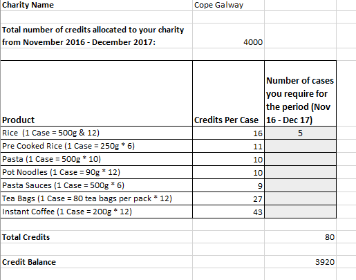 Product order form no payment required with reducing balance – Product Order Form
