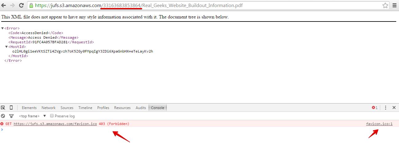 Access Denied Error i n Creating PDF Forms